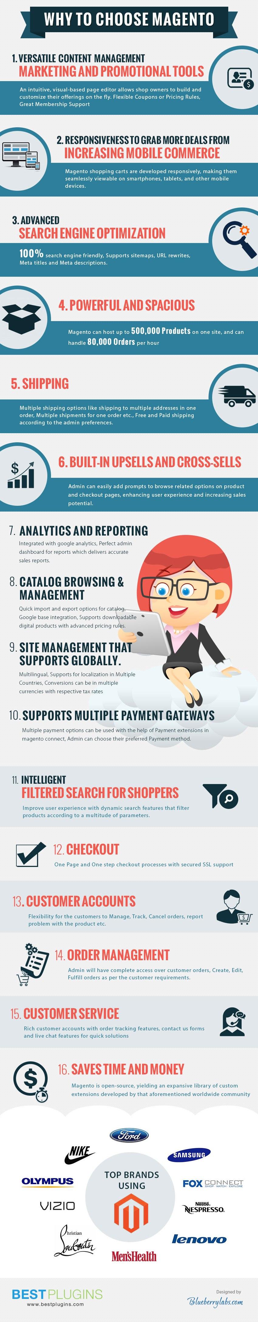magento-ecommerce-infographics